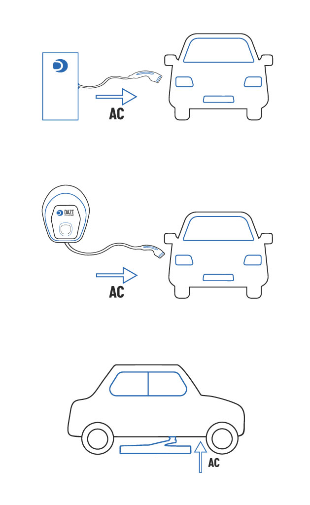 charging mode for electric vehicles