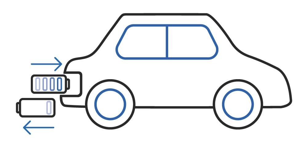 Battery Swap per auto elettriche