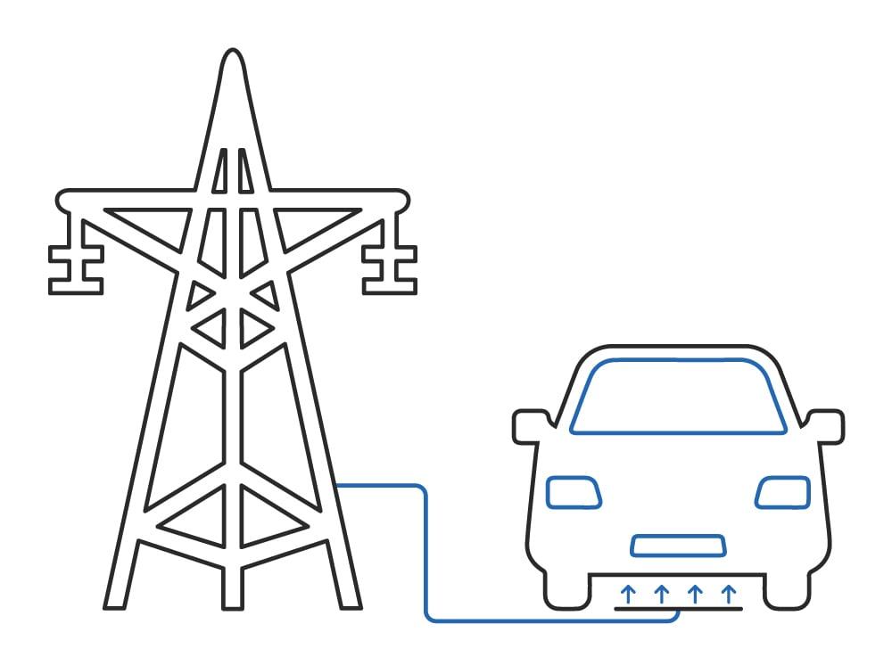 Ricarica wireless per auto elettriche