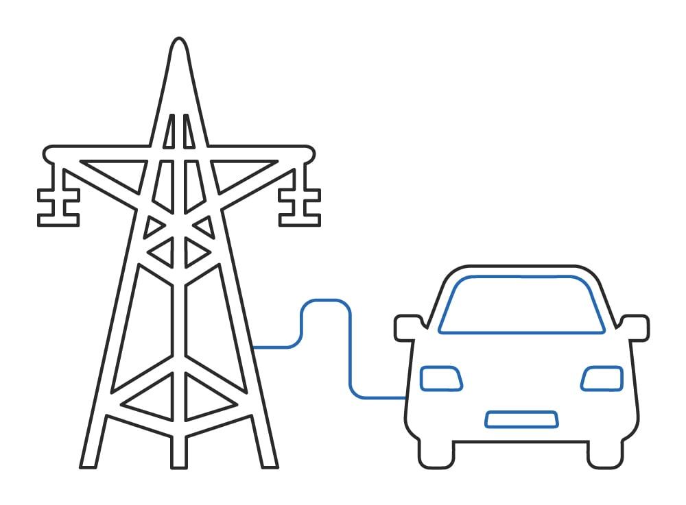 Ricarica conduttiva per auto elettriche