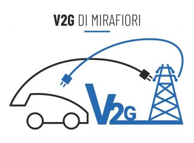 progetto pilota di Vehicle-to-Grid (V2G)