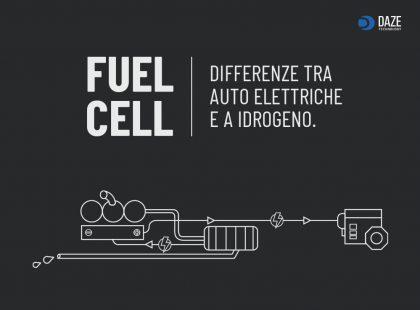 Fuel Cell e Auto a Idrogeno: cosa sono e come funzionano