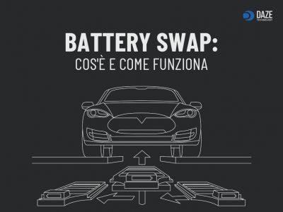 Battery Swap: cos'è e come funziona